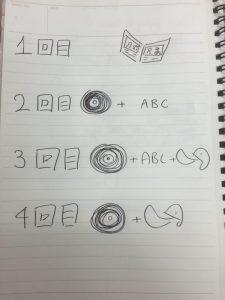 Shadoku diagrams